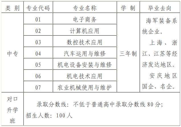海军安庆科技学校2021年招生简章