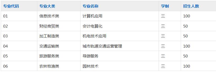 怀宁县中等专业学校2021年招生简章