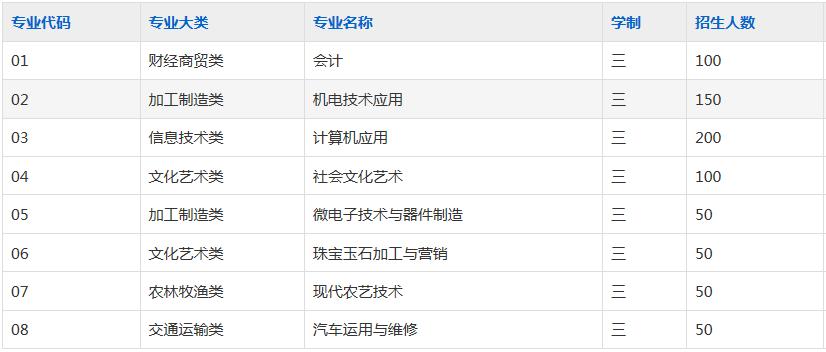 江淮工业学校(桐城三中)2021年招生简章