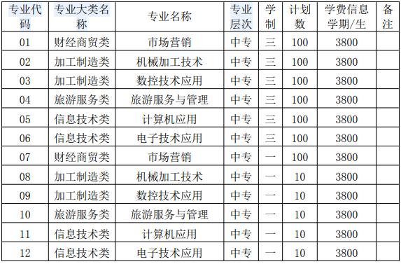 太湖当代职业技术学校2021年招生简章