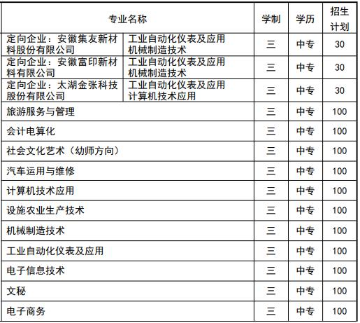 太湖职业技术学校(太湖职教中心)2021年招生简章