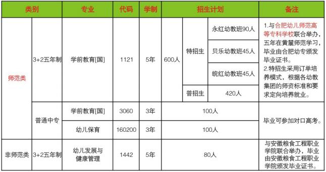 黄麓师范学校2021年招生简章