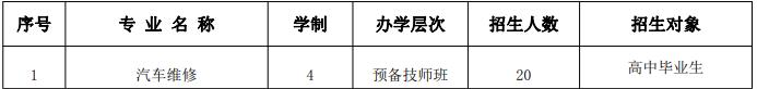 安徽汽车工业技师学院2021年招生简章