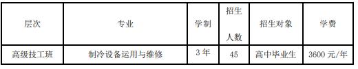安徽商贸工程技师学院2021年招生简章