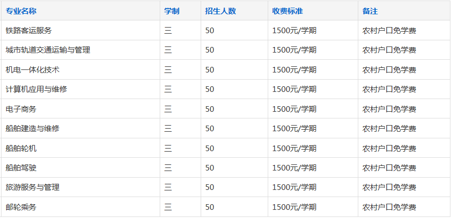 芜湖河运技工学校2021年招生简章